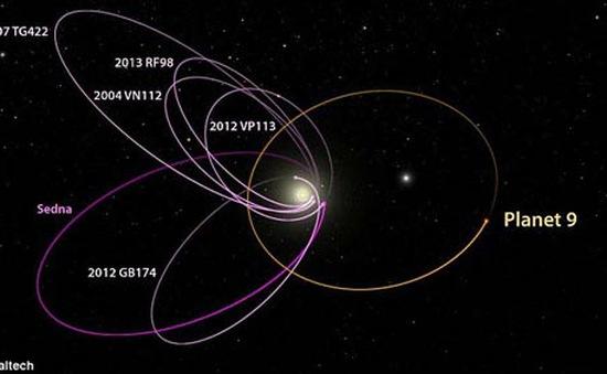 Phát hiện dấu vết hành tinh thứ 9 trong hệ Mặt trời