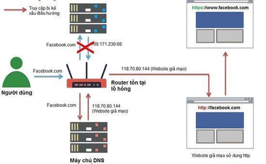 Hơn 300.000 hệ thống mạng có lỗ hổng bảo mật