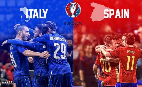 Lịch trực tiếp vòng 1/8 EURO 2016 hôm nay 27/6 và 28/6: Tâm điểm Italy – Tây Ban Nha
