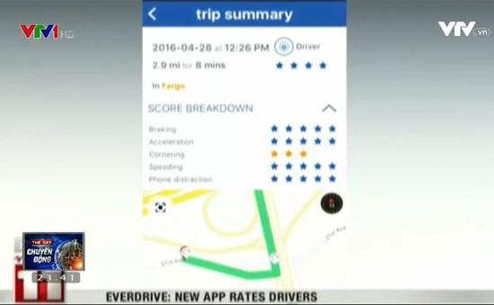Ứng dụng điện thoại đánh giá khả năng lái xe