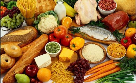 Image result for chỉ số giá lương thực