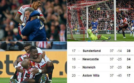 Sunderland thắng, Newcastle và Norwich chính thức xuống hạng