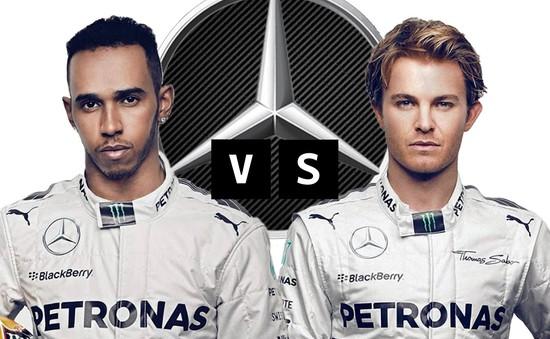 Hamilton - Rosberg và cuộc chiến không hồi kết tại Mercedes