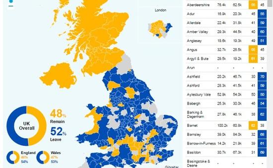 Nhìn lại kết quả ngày kiểm phiếu lịch sử Brexit