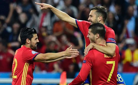 Lịch trực tiếp EURO 2016 ngày 21/6 và 22/6: Đức, Ba Lan phân định bảng C, chờ Tây Ban Nha – Croatia
