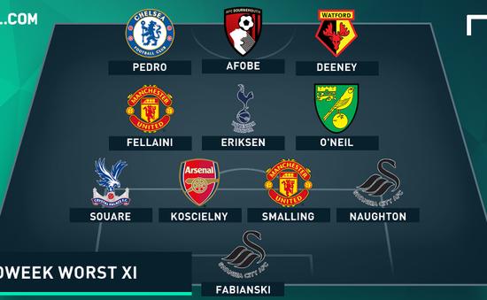 Đội hình dở tệ nhất vòng 21 Ngoại hạng Anh 2015/16