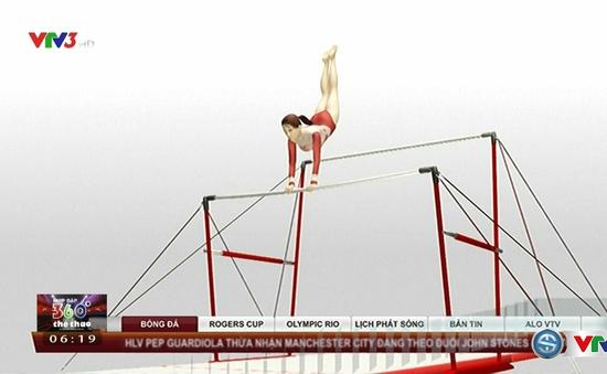Tìm hiểu về nội dung xà lệch tại Olympic
