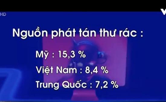 Việt Nam đứng thứ hai thế giới về phát tán thư rác