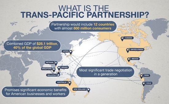 Đã có sự dung hòa giữa các nền kinh tế thành viên TPP
