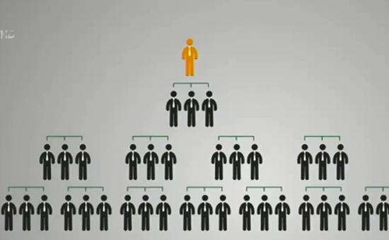 Công ty RBI: Đẳng cấp hay đa cấp?