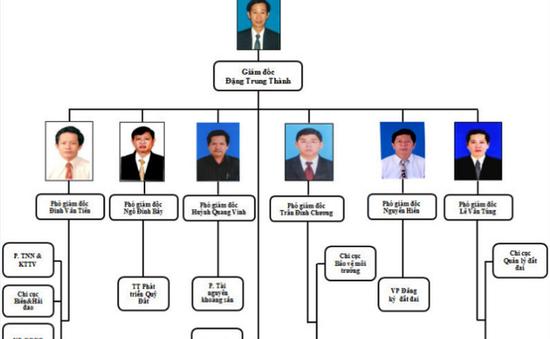 """Phó Thủ tướng yêu cầu làm rõ thông tin """"1 Sở có 6 Phó Giám đốc"""""""