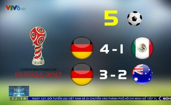Những con số ấn tượng của Cúp liên đoàn các châu lục 2017