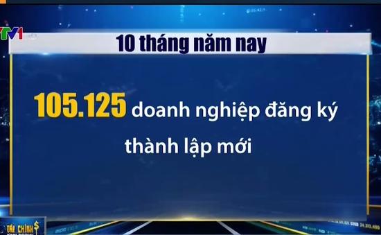 Hơn 11.000 doanh nghiệp mới thành lập trong tháng 10