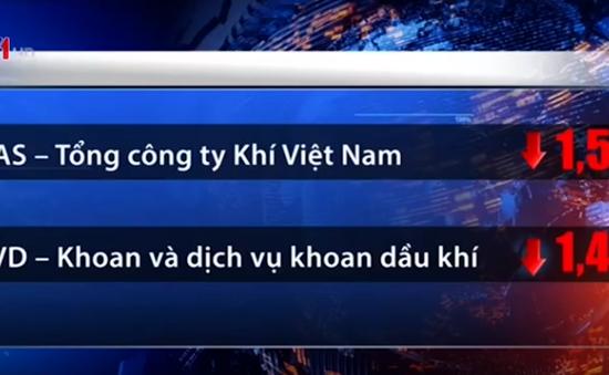 VN-Index tăng giảm liên tục trong phiên giao dịch ngày 10/3