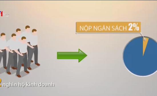 Hà Nội: Giải pháp hỗ trợ hộ kinh doanh lên doanh nghiệp
