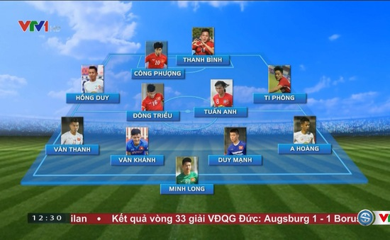 Đội hình dự kiến U22 Việt Nam đối đầu cùng U20 Argentina