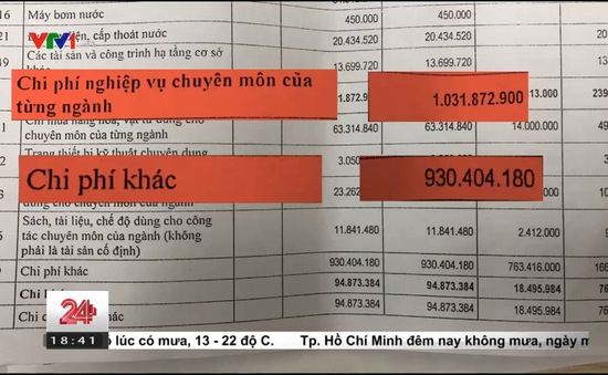 Bất thường các khoản chi thường xuyên ở phòng giáo dục huyện Sông Lô - Vĩnh Phúc
