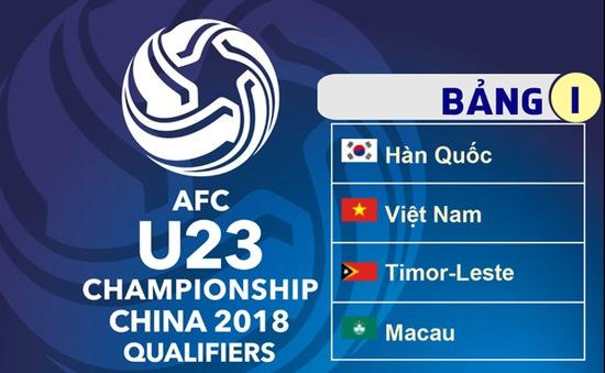 Tổng thư ký VFF tin tưởng U23 Việt Nam sẽ vượt qua vòng loại U23 châu Á 2018