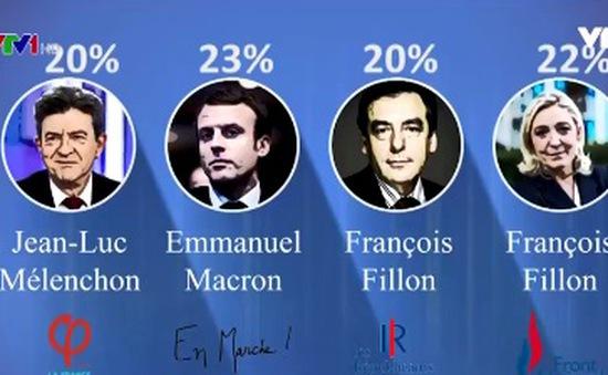 4 gương mặt nổi bật trong cuộc bầu cử Tổng thống Pháp