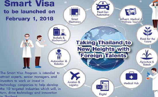 Thái Lan cấp thị thực thông minh