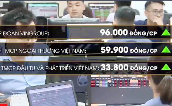 Thị trường hồi phục, Vn-index tăng hơn 24 điểm