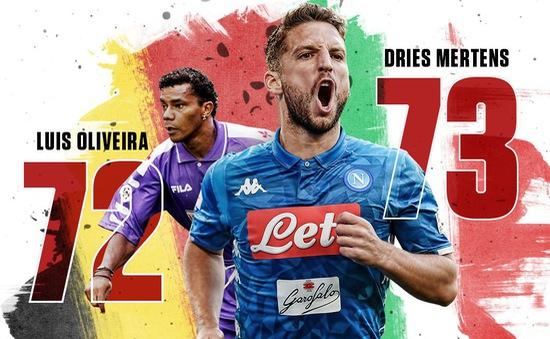 Dries Mertens - cầu thủ Bỉ ghi nhiều bàn thắng nhất trong lịch sử Serie A