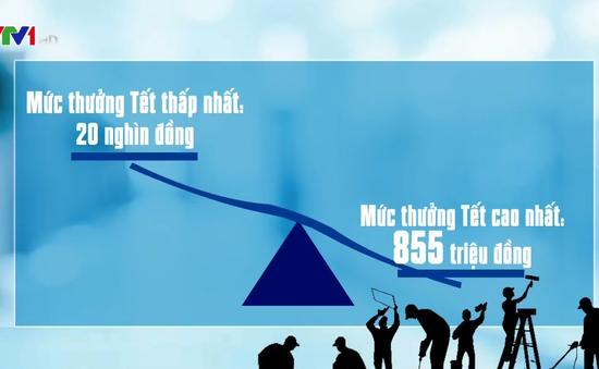 Thưởng Tết tăng 13%, cao nhất 855 triệu đồng, thấp nhất 20.000 đồng