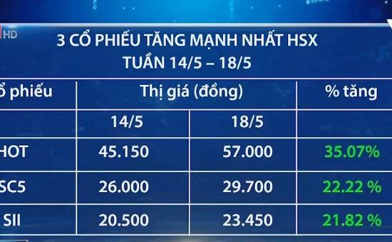 Cổ phiếu nào biến động nhất trên thị trường chứng khoán Việt Nam tuần qua?