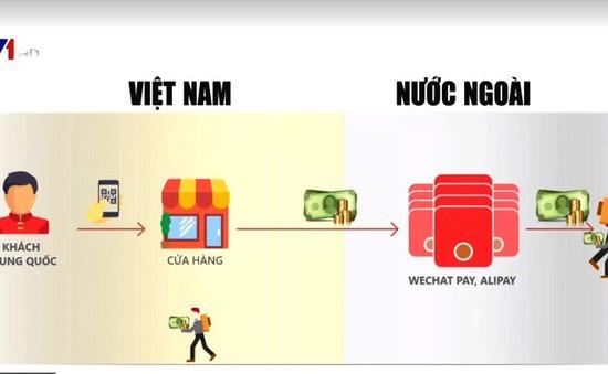 Quy trình chuỗi thanh toán điện tử xuyên biên giới trái phép