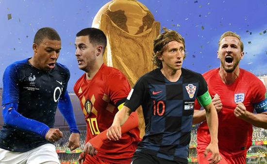 Các cầu thủ Ngoại hạng Anh chiếm ưu thế ở bán kết World Cup 2018