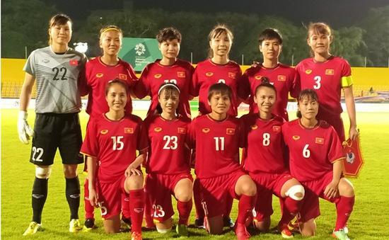 Lịch thi đấu ĐT nữ Việt Nam tại vòng loại 2 Olympic Tokyo 2020