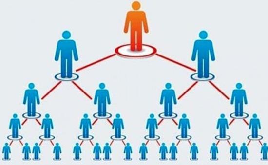 Khuyến cáo người dân không tham gia hoạt động có dấu hiệu kinh doanh đa cấp không phép qua hệ thống greenleafgroup.cn