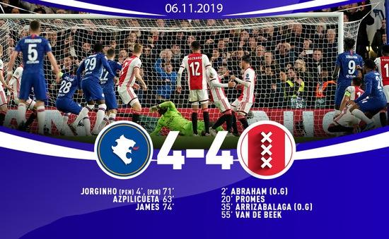 Chelsea 4-4 Ajax: Bị dẫn trước 3 bàn, Chelsea cầm hoà Ajax khó tin