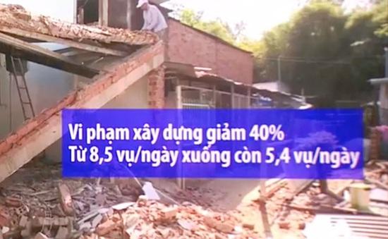 TP.HCM: Số vụ vi phạm xây dựng giảm gần 40% sau 4 tháng