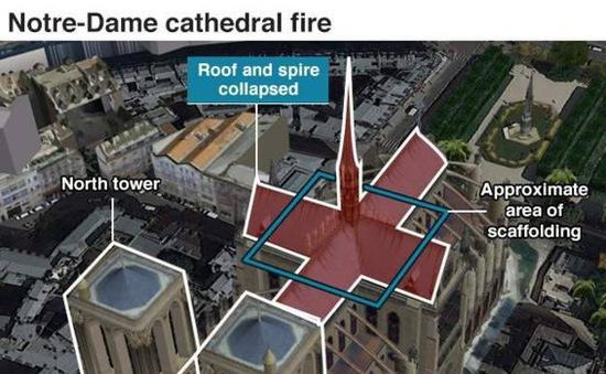 Vụ cháy nhà thờ Đức Bà Paris: Cấu trúc chính an toàn, nhiều tác phẩm nghệ thuật được cứu