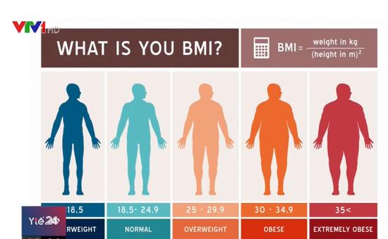 Chỉ số BMI có thể cho biết nguy cơ cao huyết áp