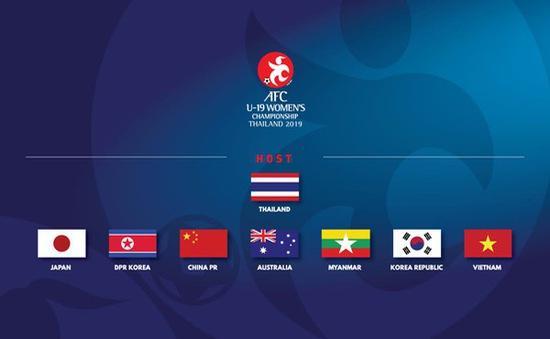 Tổng thư ký AFC gửi lời chúc mừng 8 đội giành quyền tham dự VCK U19 nữ châu Á 2019