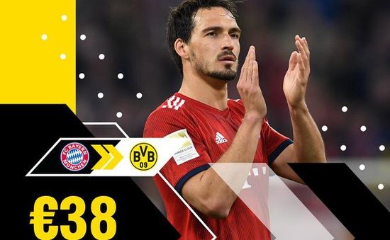 Chính thức: Mats Hummels trở lại Dortmund với giá 38 triệu Euro