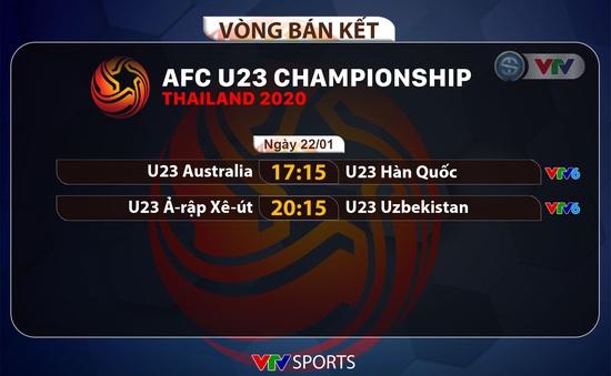 Xác định 4 đội vào bán kết U23 châu Á 2020: Chung kết trong mơ hiển hiện