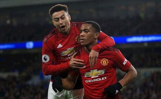 2 sao tấn công Man Utd vắng mặt vì cùng 1 lý do