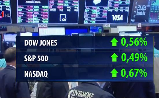 Thị trường tài chính Mỹ đón nhận tín hiệu tích cực