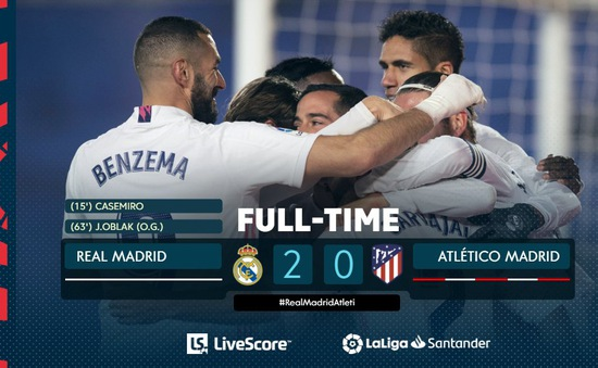 Real Madrid thắng thuyết phục Atletico trong trận derby Madrid