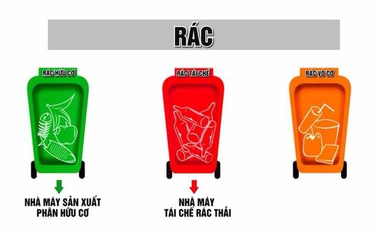 Từ chối thu gom rác chưa phân loại từ năm 2022