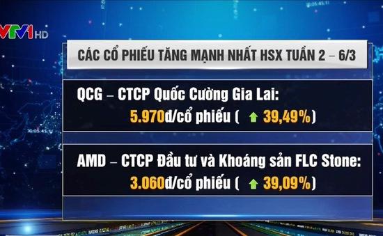 Các cổ phiếu tăng mạnh nhất trên sàn HSX tuần từ 2/3 đến 6/3
