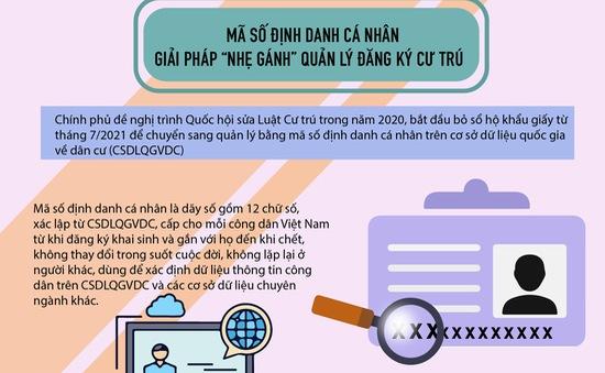 [Infographic] Những lợi ích của mã số định danh cá nhân khi thay thế sổ hộ khẩu