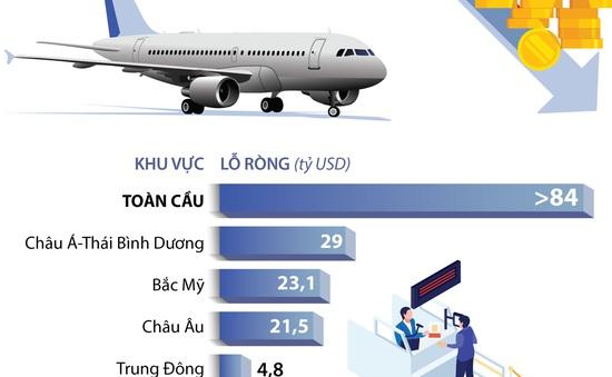 2020 là năm tồi tệ nhất trong lịch sử hàng không thế giới