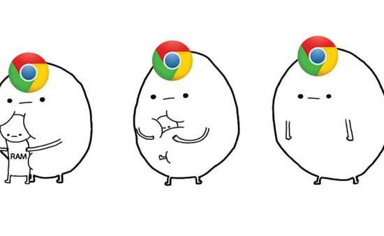 """Google sẽ hạn chế việc """"ngốn RAM"""" của trình duyệt Chrome"""