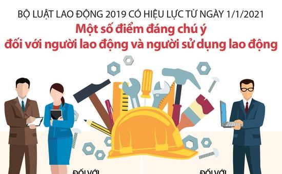 [INFOGRAPHIC] Những quy định người lao động cần chú ý kể từ tháng 1/2021
