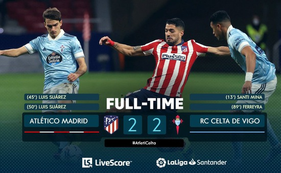 Luis Suarez tỏa sáng, Atletico Madrid vẫn mất điểm đáng tiếc