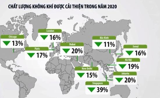 Chất lượng không khí được cải thiện trong năm 2020